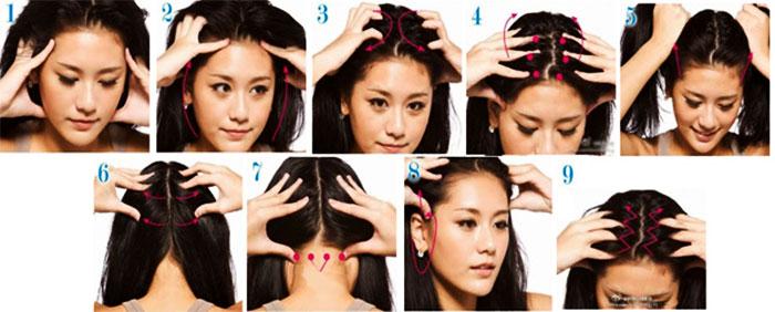 Косметический экспресс метод массажа волосистой части головы