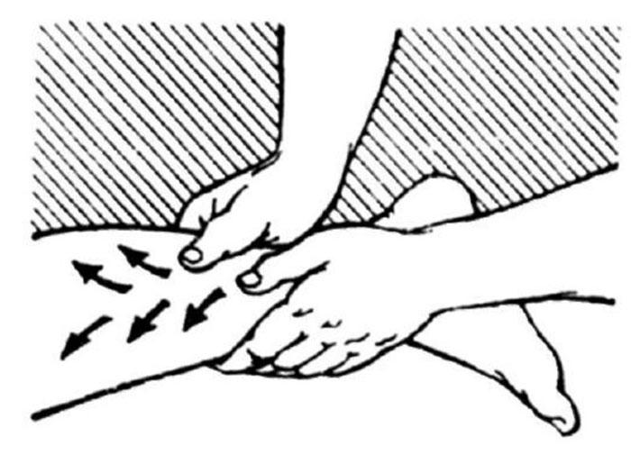Прием массажа – растирание