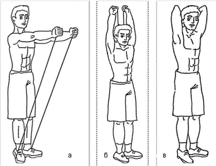 Упражнения с резиновой эластичной лентой