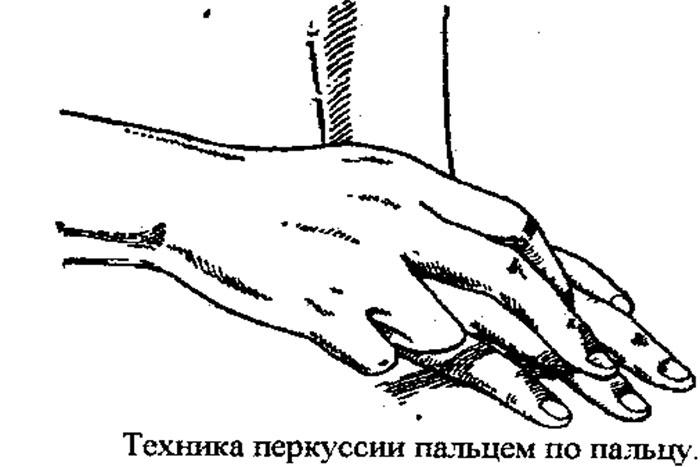 Техника перкуссии пальцем по пальцу
