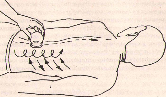 Направление движений при баночном массаже области поясницы