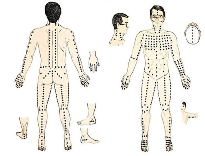 Точки акупрессуры на теле человека