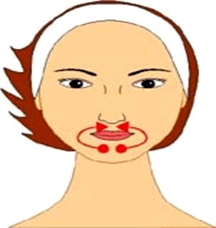 Схема массажа вокруг рта