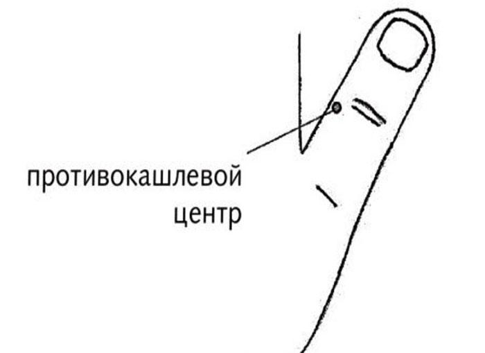 Противокашлевой центр на большом пальце руки