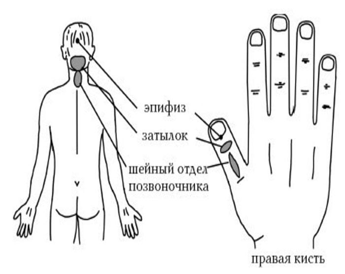 Зона массажа при бессоннице